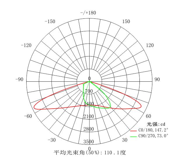 SF-TYN-170-15W