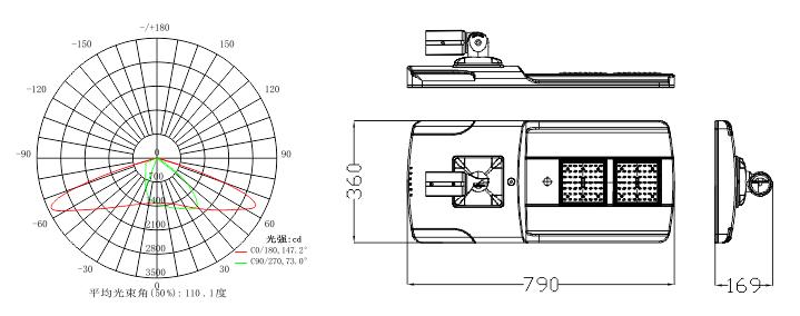 SF-TYN-180-20W