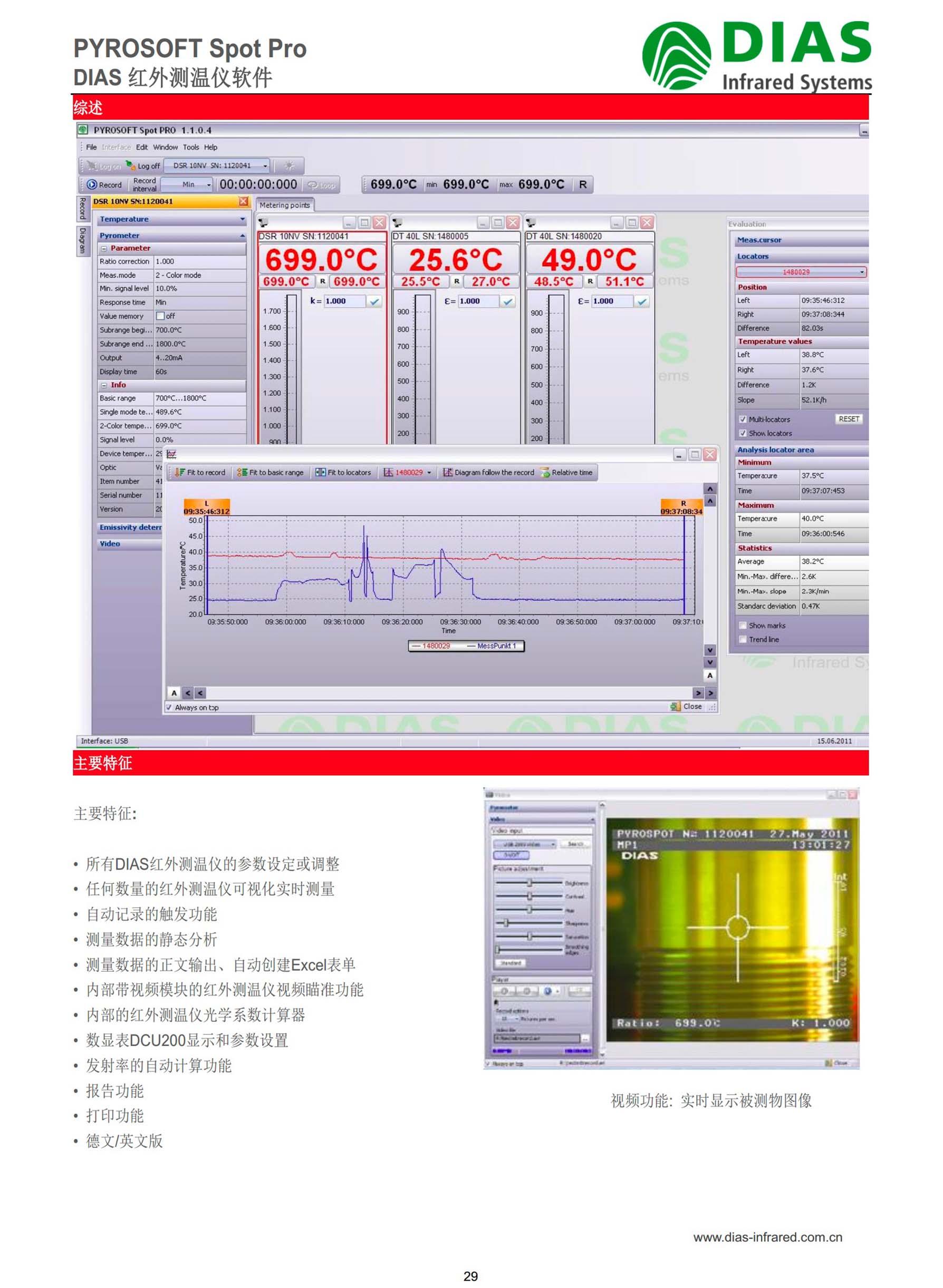德国DIAS红外测温仪软件