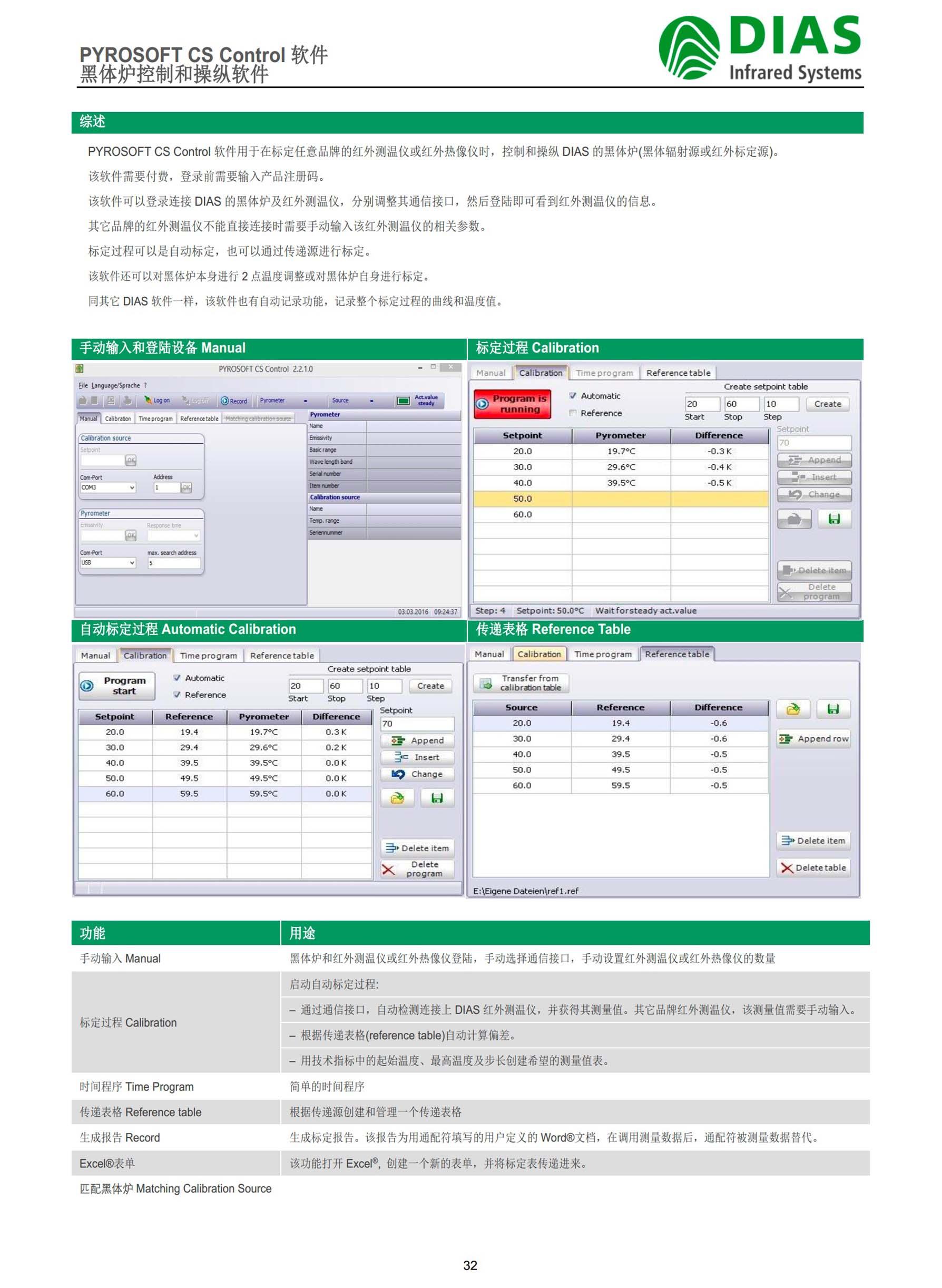 德国DIAS黑体炉系列及标定软件