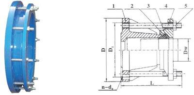 VSSJA(AF)型法兰式松套伸缩接头