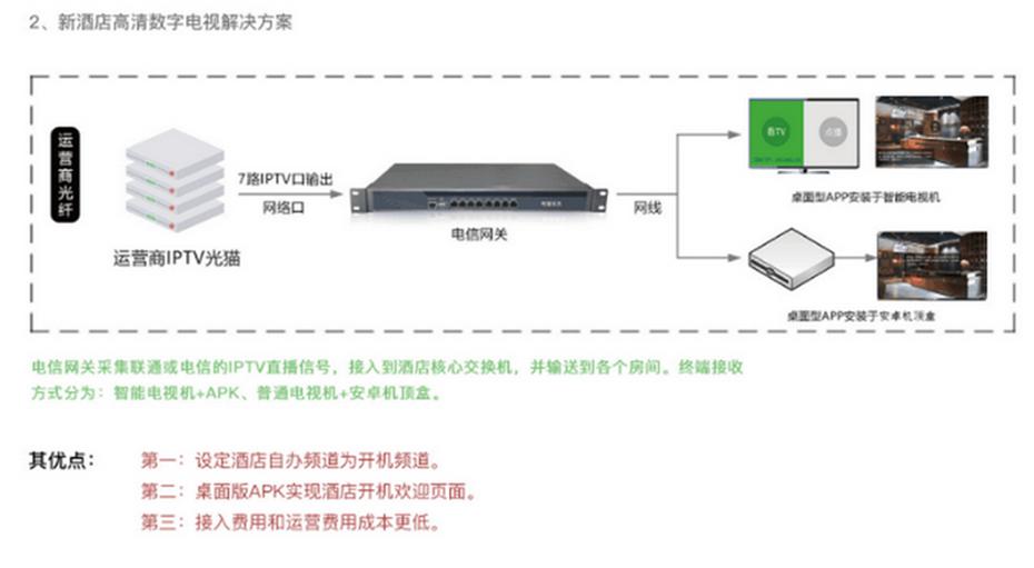 IPTV视频采集网关服务器标准版