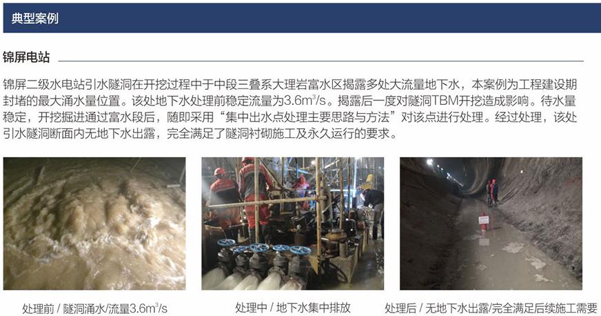 地下工程水害综合治理