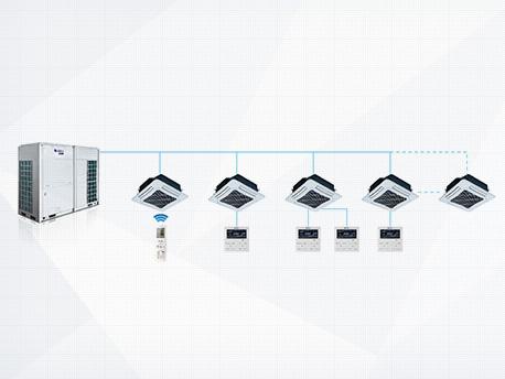 万博manbetx官网西甲官方合作伙伴GMV ES直流变频多联机
