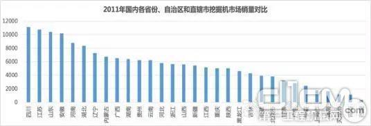 中国工程机械市场的下一个大泡泡 探究两轮行业周期背后