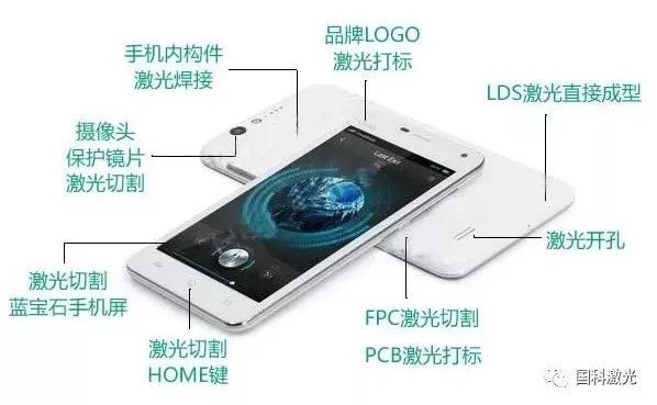 【案例】万博体育手机版登录技术在手机制造中的应用