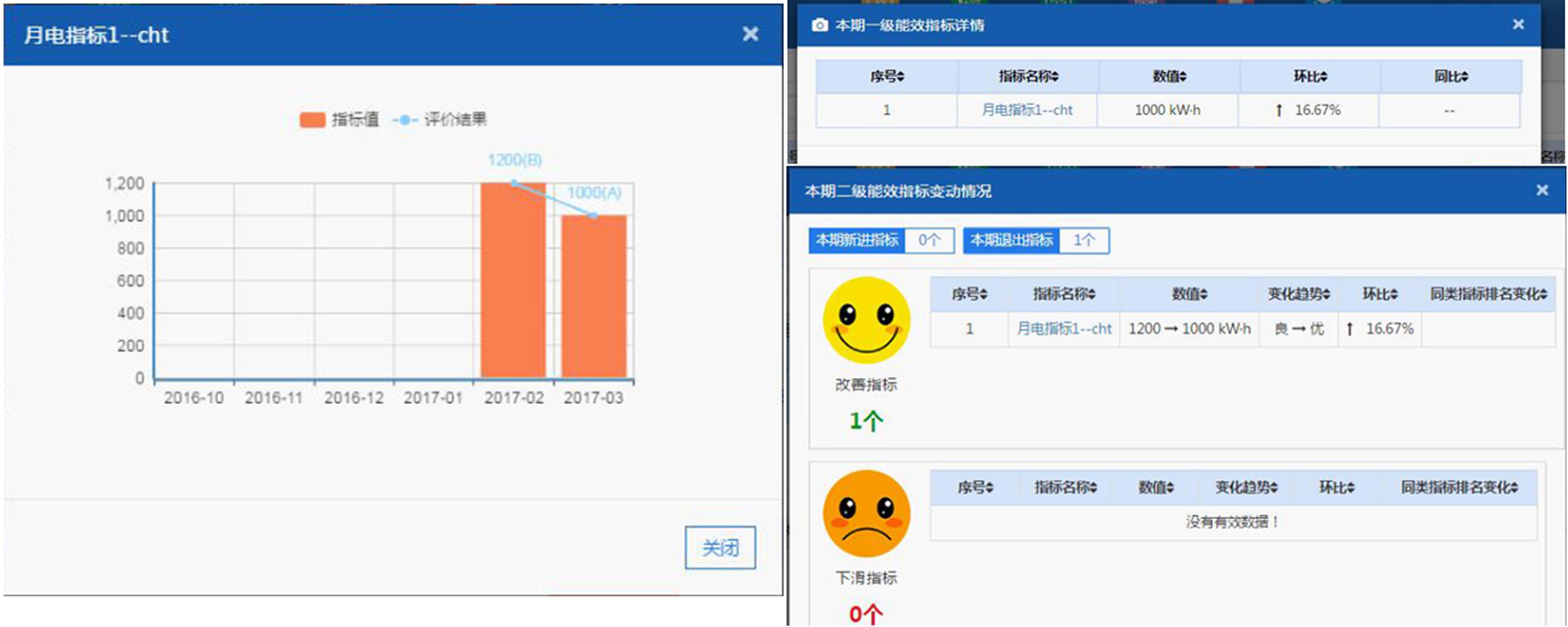 【案例分享】某食品企业能耗在线监测系统