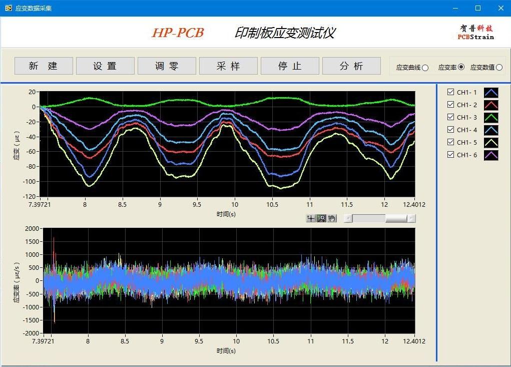 HP-PST8印制板优发国际顶级在线应变测试仪