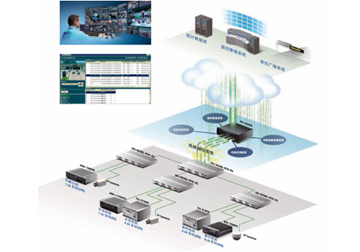 视频融合平台VFSP