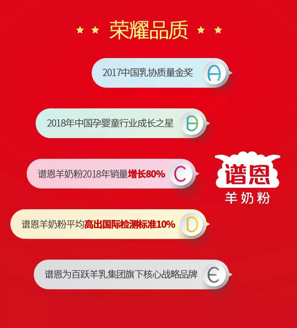 致匠心 承未来 | 谱恩荣获中国婴童网·2019匠心羊奶粉品牌!