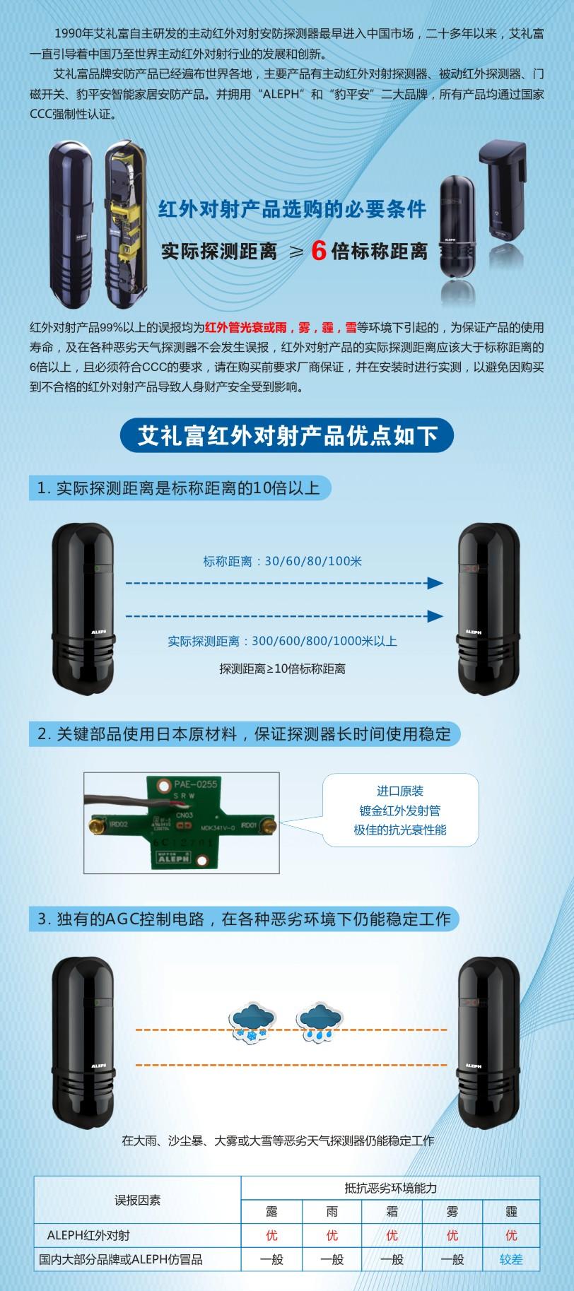 XA-031D/061D/081D/101D 双光束四频段主动红外线警戒探测器