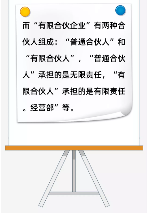 有限公司、股份公司、分公司、子公司、合伙企业、个体户的区别,一图分解。