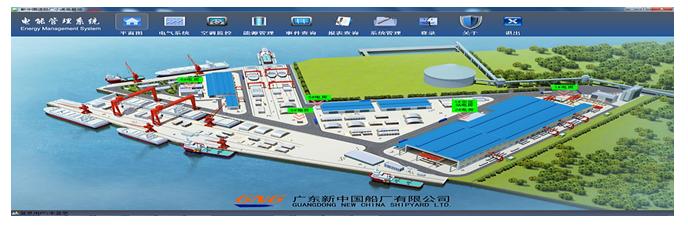新中国小虎岛船厂配电自动化系统