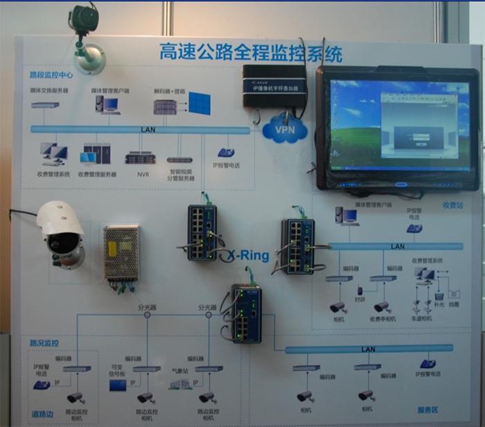 上元工控盛装亮相第16届中国高速公路信息化研讨会暨产品展示会