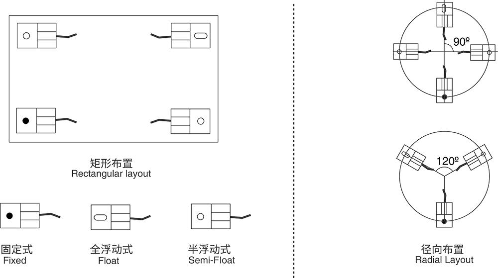 FW 悬臂梁传感器专用静载称重模块 (型号:FW)