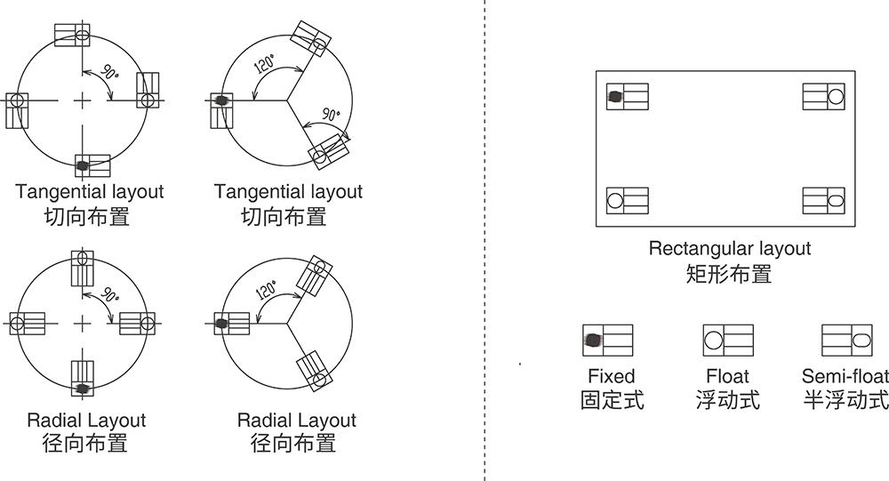 FWC 悬臂梁传感器专用静载称重模块 (型号:FWC)