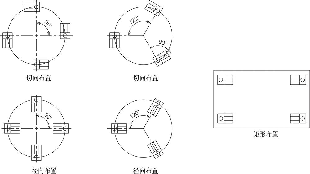 M23 波纹管传感器专用静载称重模块 (型号:M23)