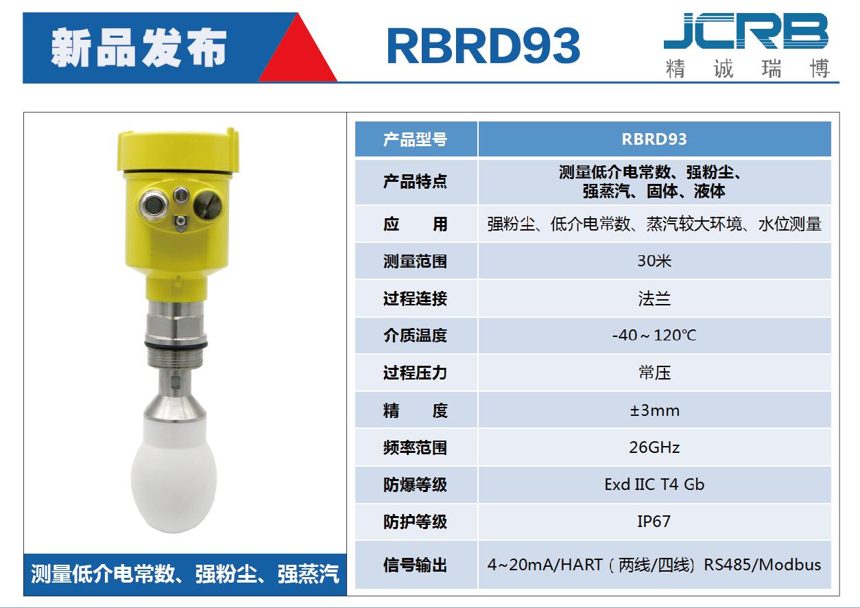 RBRD93
