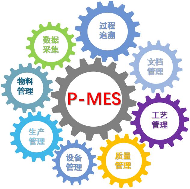 上海冠邑P-MES生产管理执行系统