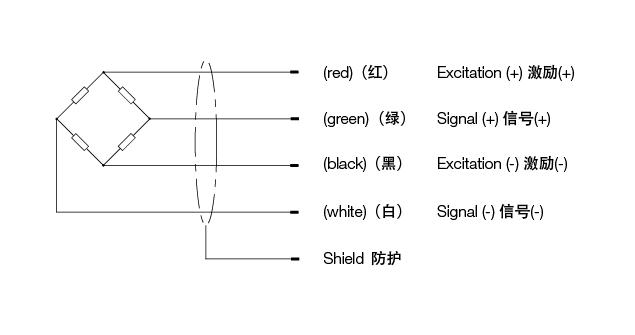 LC1525单点式称重传感器 (型号:LC1525)