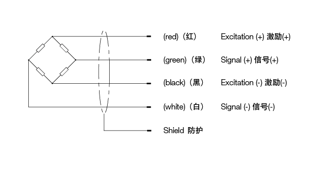 LC1545单点式称重传感器 (型号:LC1545)