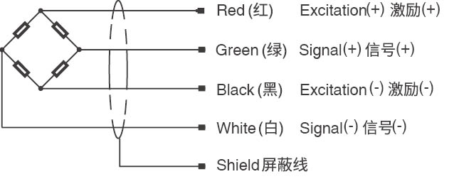 CLT张力传感器 (型号:CLT张力传感器)
