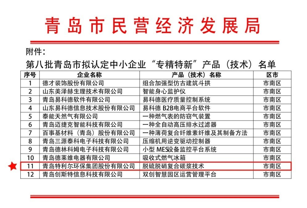 热烈祝贺福彩3d开机号成功获评2019年青岛市专精特新产品(技术)