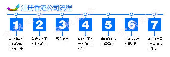 前海、香港公司注册