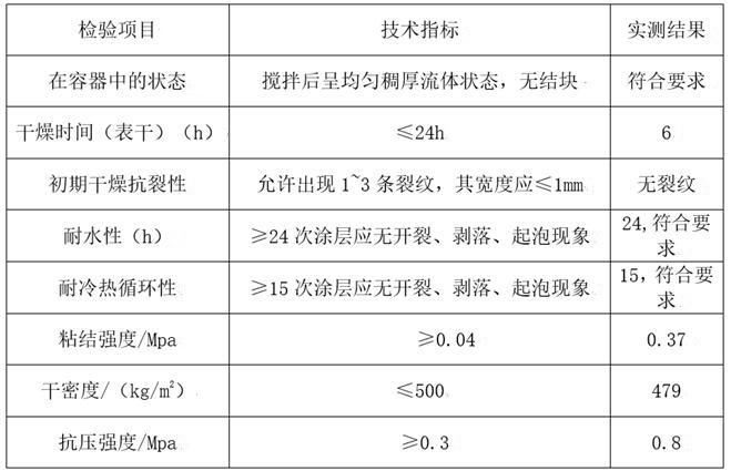 澎脹型鋼結構防火涂料AMS01