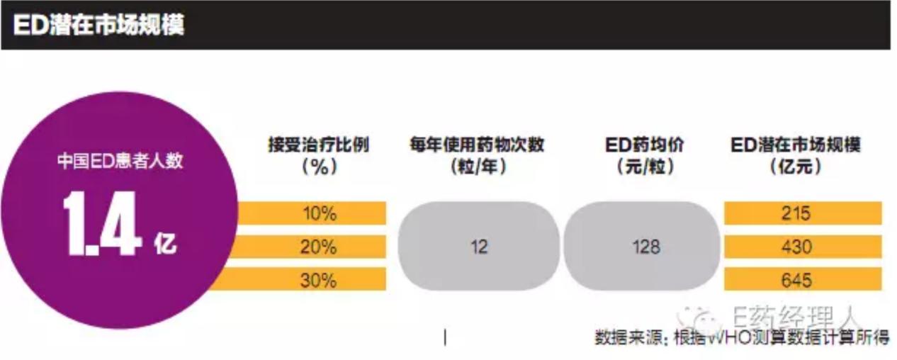 """赤鹿亮相上海药交会,""""双非IN次元""""玩转品牌年轻化"""