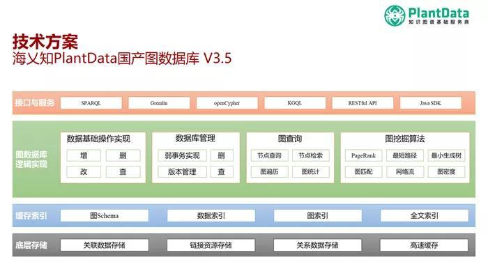 月度汇总 国产CPU携手产业合作伙伴打造高效好用电脑芯