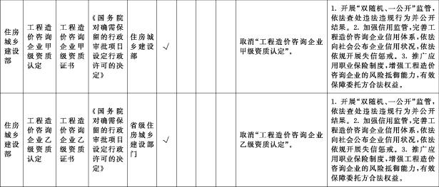 尹贻林教授解读工程造价咨询资质取消
