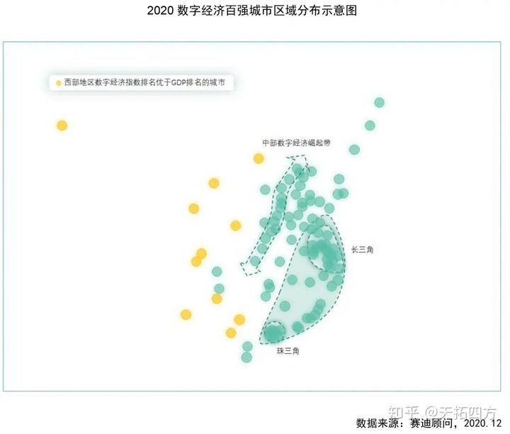 天拓推荐 | 《2020中国数字经济百强城市白皮书》