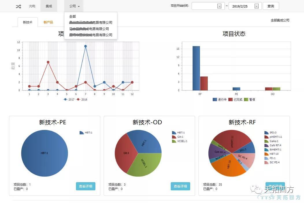 天拓分享 | 基于Teamcenter的项目管理套件,为企业产品研发带来革命性的变化