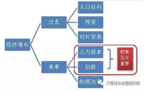 """【原创研究】践行""""幼有所育"""",学前教育市场前景广阔"""
