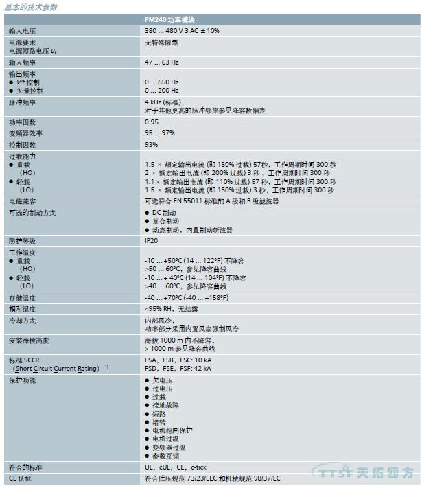 PM240 功率模块