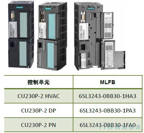 CU230P-2 控制单元