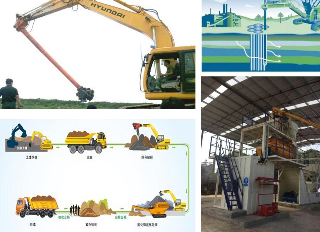 重金属土壤污染处理-稳定化修复