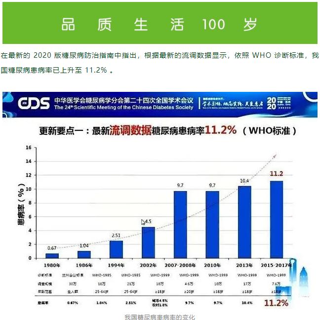 面对「中国式血糖特点」,我们应该怎么办?