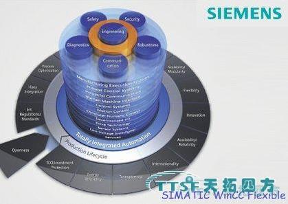 SIMATIC WinCC flexible