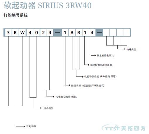 SIRIUS 3RW40 软起动器(5.5~250KW)