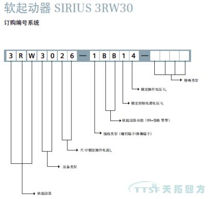 SIRIUS 3RW30 软起动器(1.1~55KW)