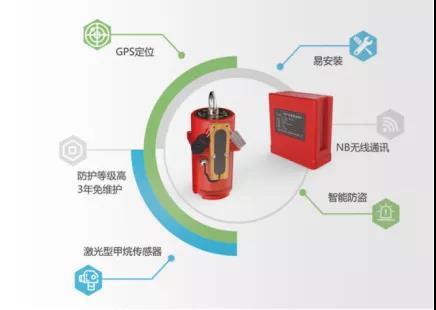 燃气管网安全体检和监测刻不容缓 辰安科技助力城市安全运行