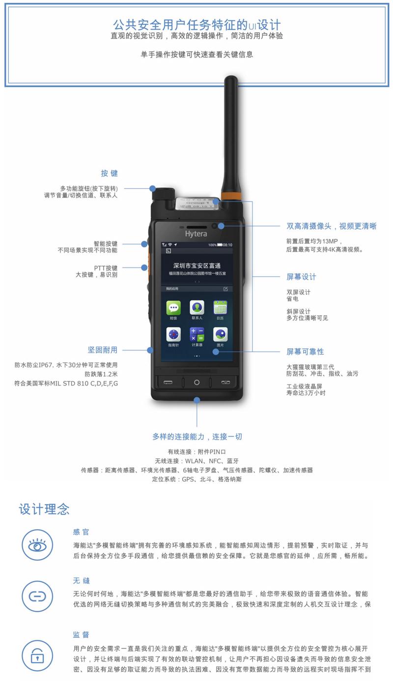 PDC760/PTC760