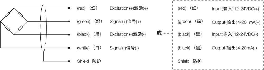 LCD805圆板式测力传感器 (型号:LCD805)