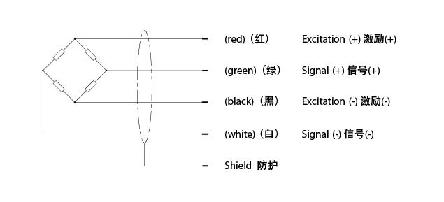 LCD810圆板式称重传感器 (型号:LCD810)