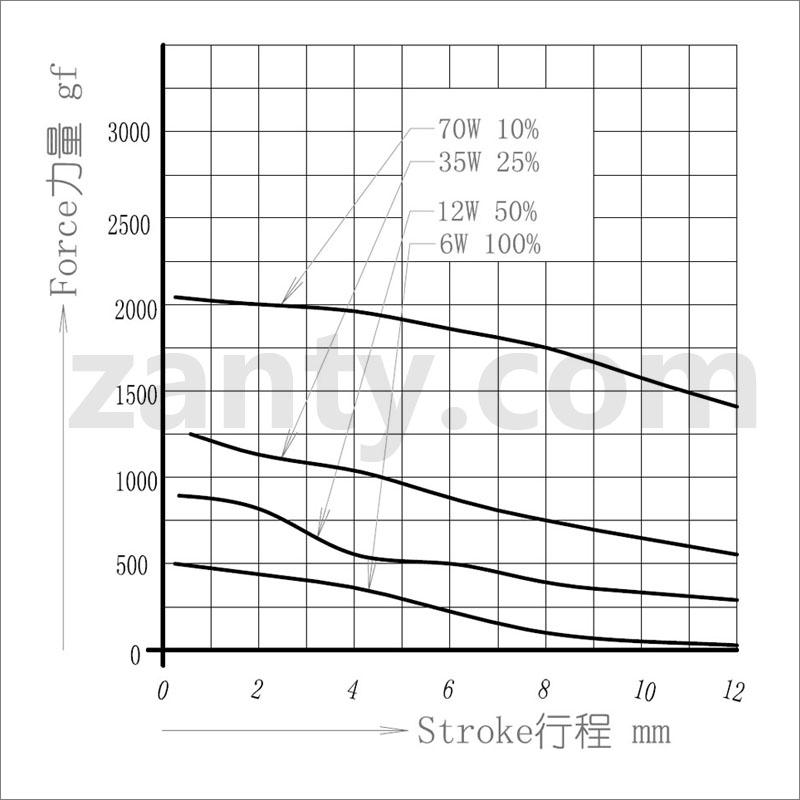 电磁铁SDO-1451S 超声波清洗设备大推力框架式推拉电磁铁螺线管