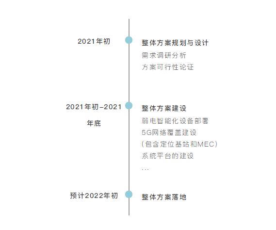 喜报   国家网络安全基地孵化器入选武汉首批数字经济应用场景