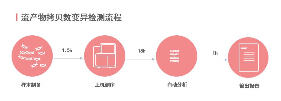 上海交通大學醫學院附屬國際和平婦幼保健院