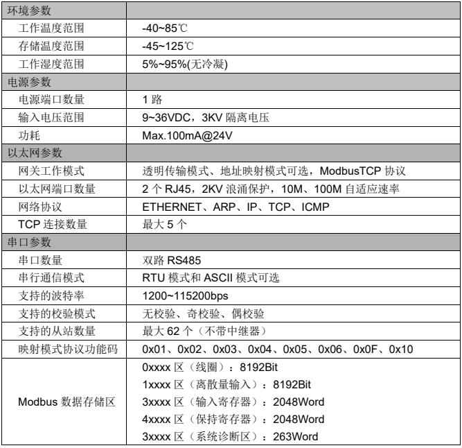 TXG-MT2M2 协议转换器